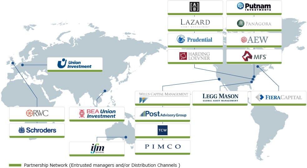 Partnership Network | Global Network | Nissay Asset Management